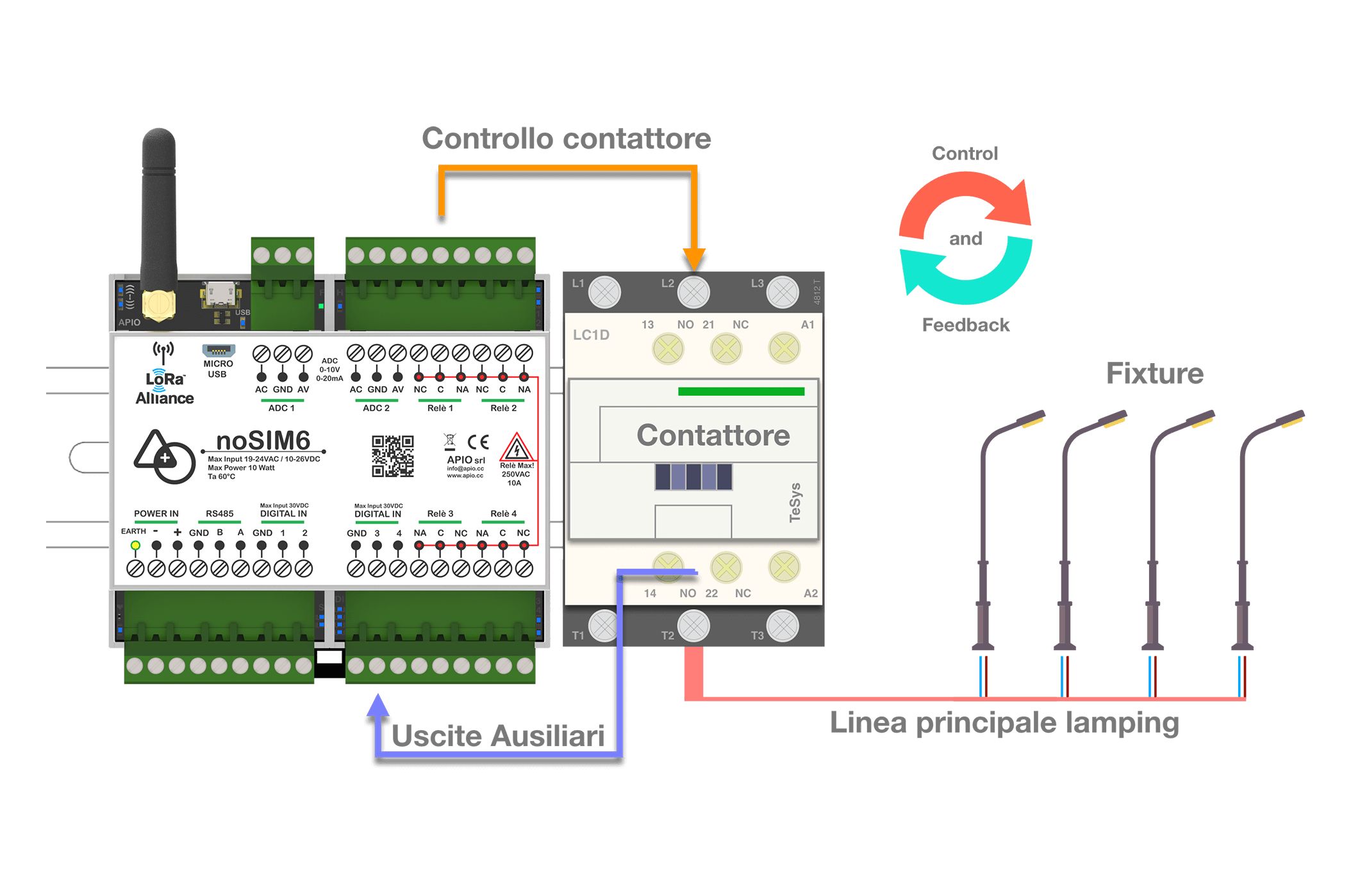 Real Smart Lighting, free from mobile subscriptions - Apio